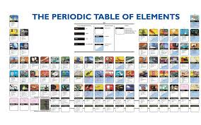 periodic table of elements jpg new hd periodic tabl periodic table of elements jpg new hd periodic table wallpaper 70 images