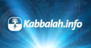 Image result for Kabbalah