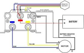badland winch wireless remote wiring diagram badland badlands atv winch wiring diagram wiring diagram schematics on badland winch wireless remote wiring diagram
