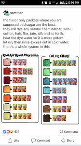 Kool Chart Kool Aid Yarn Color Chart Www Bedowntowndaytona Com