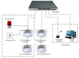 office speaker system. IP Speaker 6W Office System C