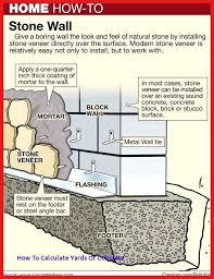 block wall calculations retaining wall design