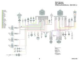 polaris rzr fuse diagram wiring diagram for you • rzr ignition diagram easy wiring diagrams rh 38 superpole exhausts de polaris rzr fuse box diagram