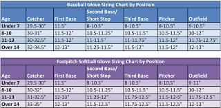 Glove Size Chart Softball Equipment Size Charts