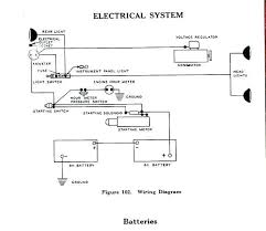 alternator wiring diagram ford tractor ford 600 tractor wiring ford 600 tractor wiring ford one wire alternator diagram ford 8n hydraulic pressure relief