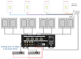 ceiling speaker volume control wiring diagram ewiring arena gymnasium restaurant bar retail sound systems octasound 70 volt speaker wiring diagram
