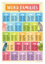 Smart Chart Word Word Families Smart Chart Top Notch Teacher Products Inc