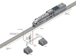ho railroad wiring diagrams new era of wiring diagram • 2013 bistrain ho track wiring ho track wiring