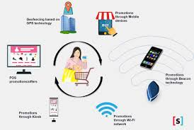 Proximity Marketing Proximity Marketing A Retailers Tool For Mass Customization