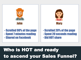 create super hot retargeting lists and convert more leads who s hot and ready to ascend