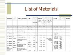 Materials And Interior Design