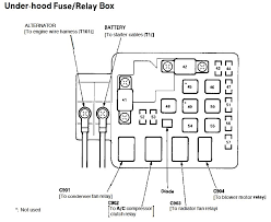nissan fuse box diagram nissan altima fuse box diagram image additionally Fuse Box For 2002 Ford Windstar   Wiring Diagrams likewise 99 Ford Windstar Fuse Diagram   99 Wiring Diagrams furthermore  moreover  likewise SOLVED  Fusebox diagram for 2002 ford   Fixya further 1999 Ford Windstar Fuse Box   1999 Wiring Diagrams further Turn signals won't work on 1995 ford windstar gl   thought problem additionally SOLVED  Need 1996 ford windstar fuse diagram   Fixya besides 1995 Ford Windstar Fuse Box Diagram – Circuit Wiring Diagrams besides 1998 Ford Windstar no power to any windows   FordForumsOnline. on 2011 ford windstar fuse diagram