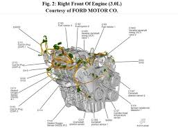 ford taurus questions does anybody know where and easiest way to Ford Escape Starter Diagram does anybody know where and easiest way to replace a crank sensor on a 99 ford taurus 3 0 single cam? ford escape starter location