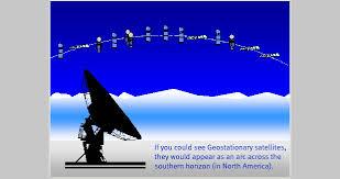How Does Satellite Internet Work