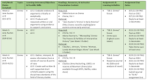 weekly syllabus template planning out your course course design development tutorial
