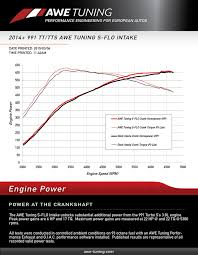awe tuning porsche 991 turbo and turbo s s flo carbon intake awe awe tuning porsche 991 turbo and turbo s s flo carbon intake awe tuning