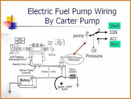 electric fuel pump wiring diagram 619 p fidelitypoint net car electric fuel pump wiring diagram electric fuel pump wiring diagram 619 p