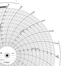 Mercury Chart Recorders Fx 898040 Foxboro Circular Chart