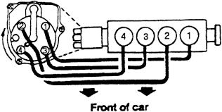 spark plug wire diagram 99 chevy suburban diagram of a spark plug Chevy 350 Plug Wire Diagram spark plug wire diagram chevy 350 spark plug wiring diagrams automotive spark plug wire diagram chevy chevy 350 spark plug wire diagram