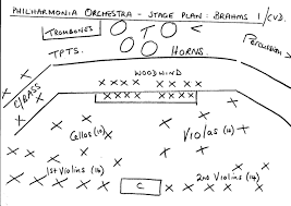 Jazz Band Seating Chart The Orchestra A Users Manual Seating