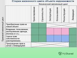Презентация на тему тема Руководитель Студентка  7