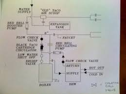 weil mclain ultra boiler hwh malfunctioning terry love plumbing it s possible that the check valve on the loop to the indirect is letting water bleed through or if the primary pump is pumping away from the boiler flow