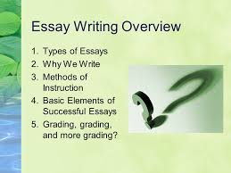 process essay writing staring into the abyss ppt video online 2 essay writing overview