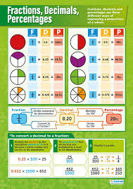 Fractions Decimals Percentages Maths Charts Laminated Gloss Paper Measuring 594 Mm X 850 Mm A1 Math Charts For The Classroom Education