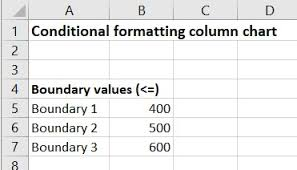 Conditional Formatting For Excel Column Charts Think