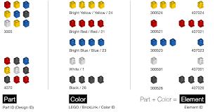 Chart Of Lego Pieces Organizing Your Lego Bricks Brick Architect