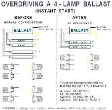 Auto Light Bulb Chart Padasmata Co