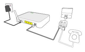 thomson router wireless setup ilration