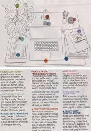 feng shui office space. Interior Design Office Space · Feng Shui Desktop Tips! Www.vanleeuwenfengshui.nl N