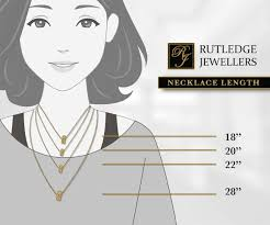 Chain Length Chart Inches Choosing The Right Necklace Chain Length Rutledge Jewellers
