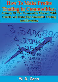Trading Charts Commodities How To Make Profits Trading In Commodities