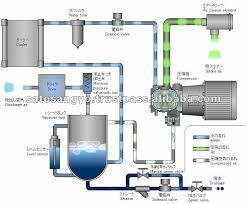 mitsui small air compressors atlas copco screw air compressor mitsui small air compressors atlas copco screw air compressor iwata air compressor