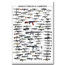 Us 8 79 20 Off Assault Rifles Carbines Gun Chart Art Silk Poster Fabric Huge Print 24x36 32x48 Inches Military Weapons Wall Picture Decor In