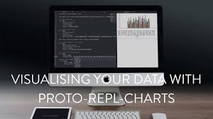 Data Visualisation With Proto Repl Charts