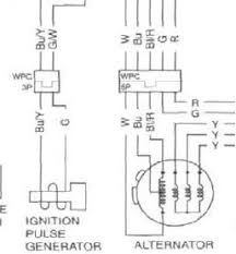 1998 honda 300 fourtrax wiring diagram wiring diagram 1997 honda foreman wiring diagram wiring diagramhow to test the stator ignition pulse generator pick