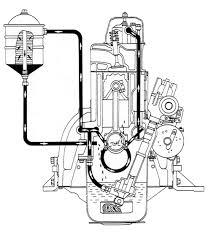 Car engine oil flow diagram wire diagram car engine oil flow diagram best of oil pressure