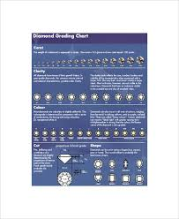 Diamond Grading Scale Chart Diamond Grades Clarity Chart Template 5 Free Pdf