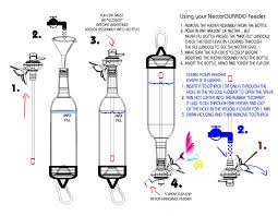 a remove the feeder from the bottle insert a toothpick into the hole in the flower and set the feeder stopper under a stream of running hot water for a