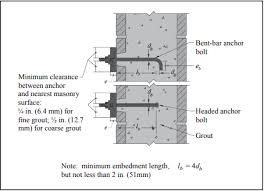 Anchor Bolt Length Chart Design Of Anchor Bolts Embedded In Concrete Masonry Ncma