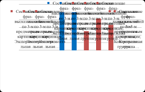 Исследовательская работа Развитие речи детей в ОНР  hello html m2f57dbc6 png