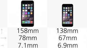 iphone 6 plus vs iphone 6 vs iphone 5s vs iphone 5c 18