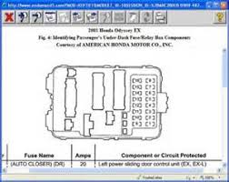 2001 honda odyssey transmission wiring diagram images 2001 honda odyssey fuse box 2001 wiring diagram and