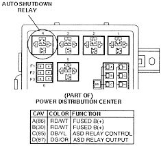 dodge ram ignition wiring diagram images dodge intrepid ignition switch location wiring