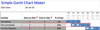 Simple Gantt Chart Maker Exceltemplate Net