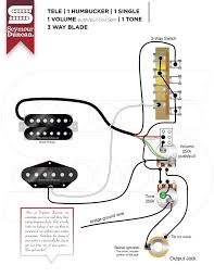 telecaster 3 way wiring circuit diagram explore wiring diagram on wiring diagrams seymour duncan tele hum single w coil split rh com tele 3