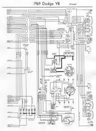 1969 plymouth road runner wiring diagram data wiring diagrams \u2022 1939 Plymouth Positive Ground Wiring-Diagram 1969 dodge dart wiring diagram data wiring diagrams u2022 rh mikeadkinsguitar com 72 chevelle alternator wiring diagram 72 chevelle wiring diagram